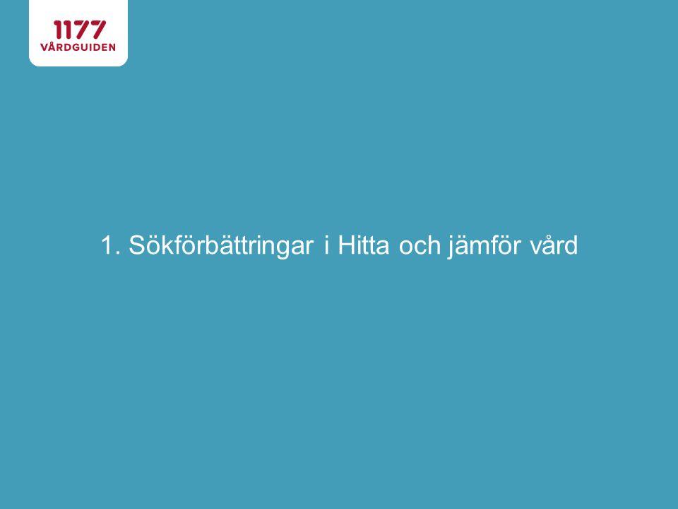 Före Efter Storsök på 1177.se 5 st flikar.