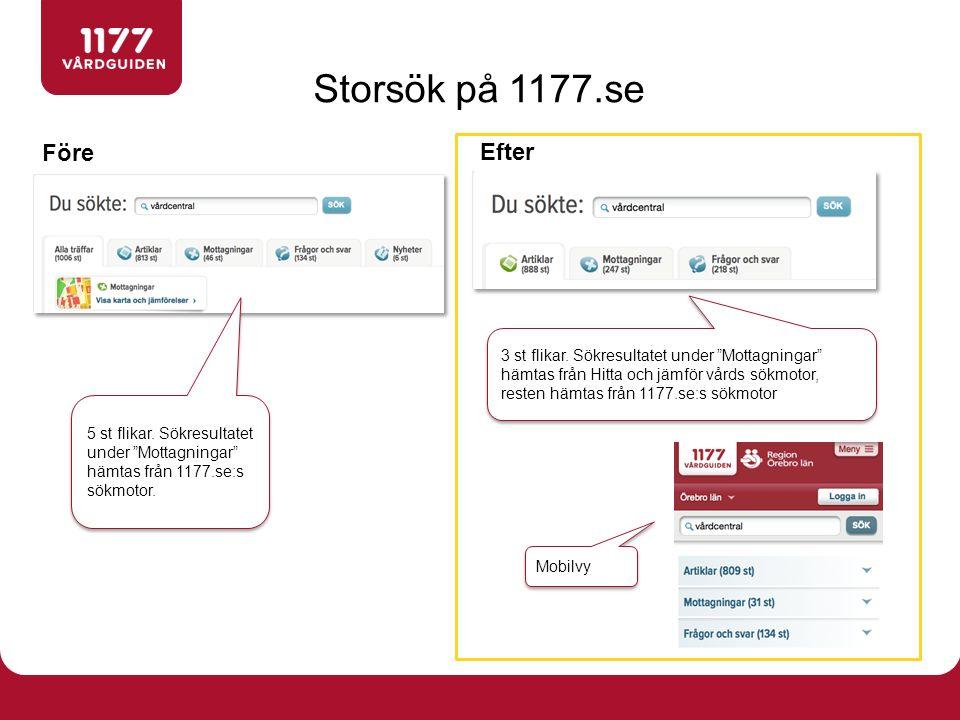 """Före Efter Storsök på 1177.se 5 st flikar. Sökresultatet under """"Mottagningar"""" hämtas från 1177.se:s sökmotor. 3 st flikar. Sökresultatet under """"Mottag"""