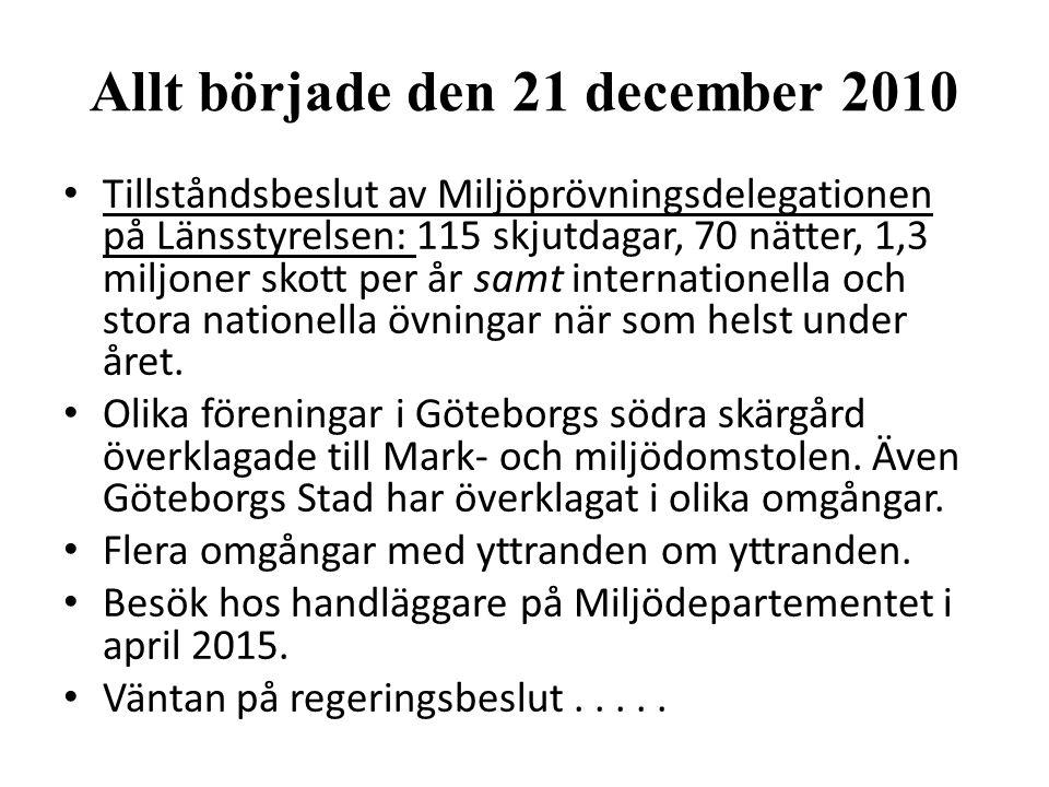 Allt började den 21 december 2010 Tillståndsbeslut av Miljöprövningsdelegationen på Länsstyrelsen: 115 skjutdagar, 70 nätter, 1,3 miljoner skott per å
