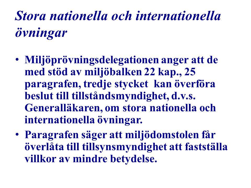 Stora nationella och internationella övningar Miljöprövningsdelegationen anger att de med stöd av miljöbalken 22 kap., 25 paragrafen, tredje stycket k