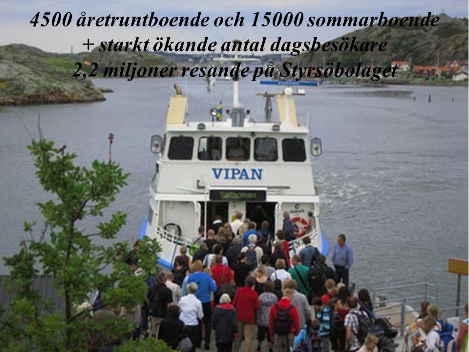 4500 åretruntboende och 15000 sommarboende + starkt ökande antal dagsbesökare 2,2 miljoner resande på Styrsöbolaget