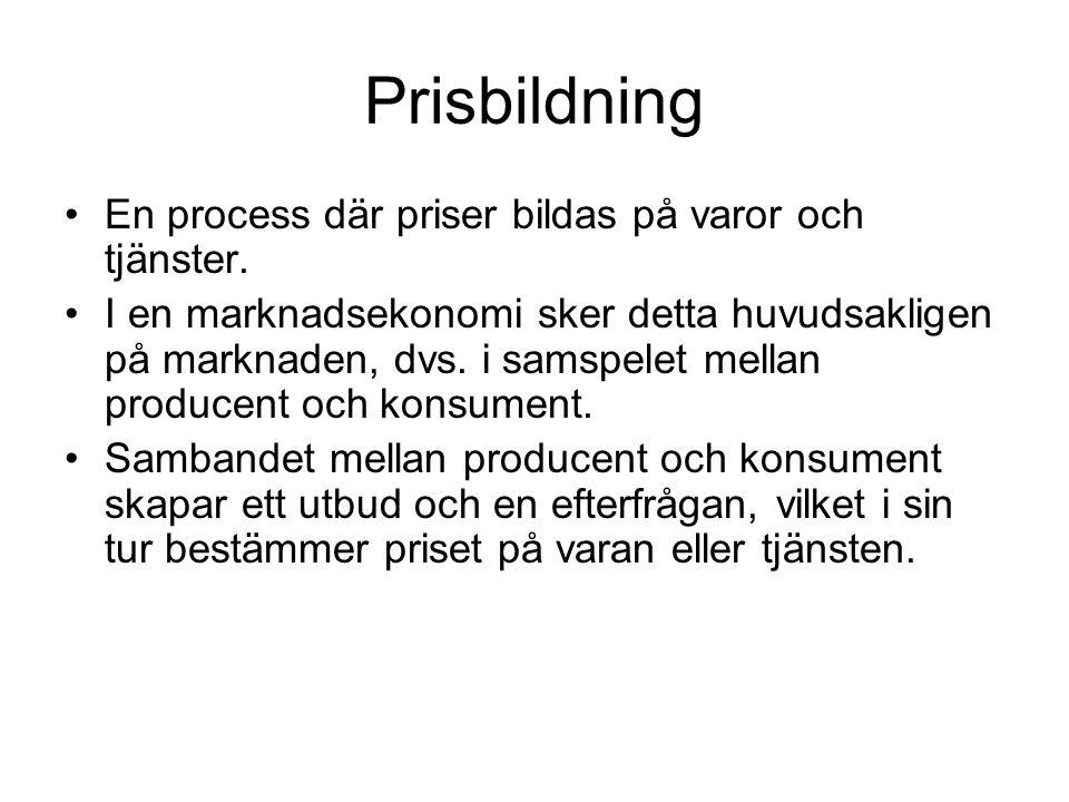 Prisbildning En process där priser bildas på varor och tjänster. I en marknadsekonomi sker detta huvudsakligen på marknaden, dvs. i samspelet mellan p