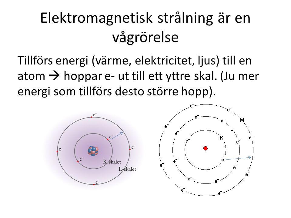 2.I reaktorhärden finns också styrstavar som kan fånga in neutronerna.