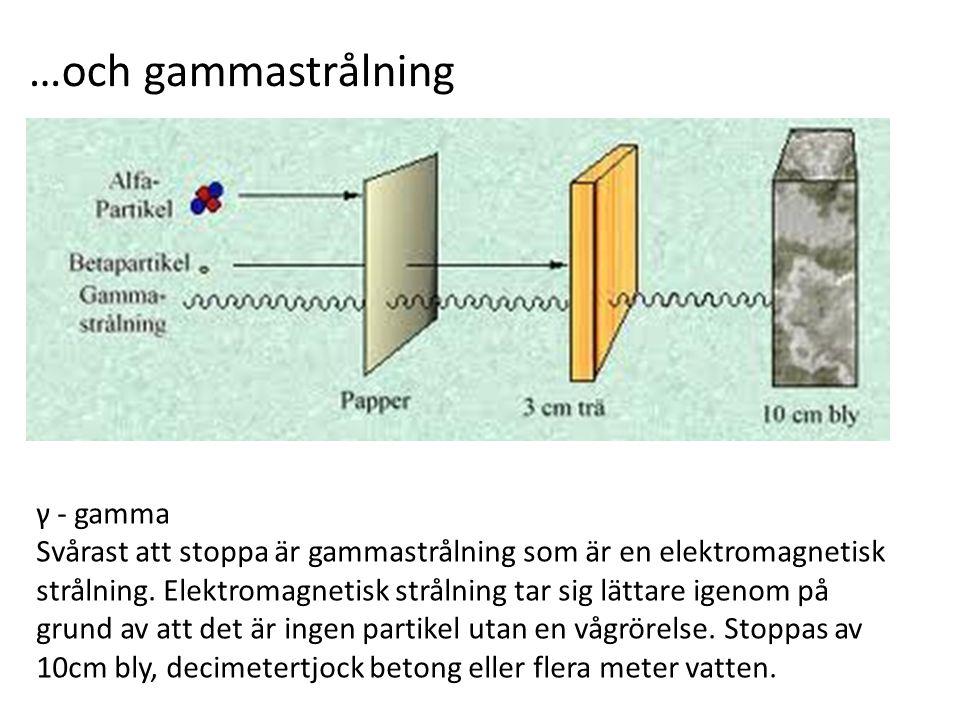 …och gammastrålning γ - gamma Svårast att stoppa är gammastrålning som är en elektromagnetisk strålning.
