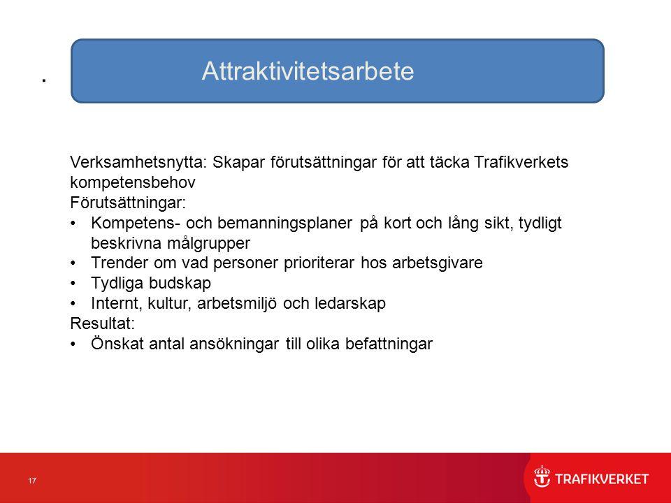 17. Attraktivitetsarbete Verksamhetsnytta: Skapar förutsättningar för att täcka Trafikverkets kompetensbehov Förutsättningar: Kompetens- och bemanning