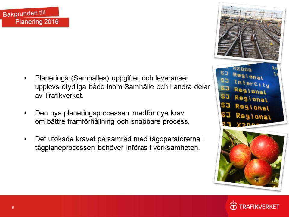 8 Planerings (Samhälles) uppgifter och leveranser upplevs otydliga både inom Samhälle och i andra delar av Trafikverket. Den nya planeringsprocessen m
