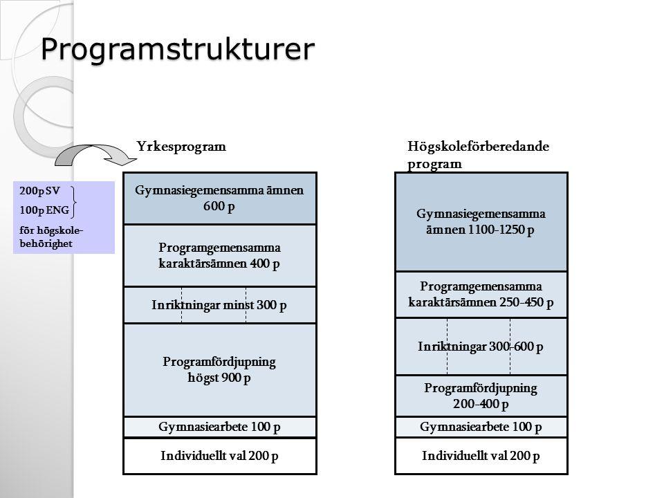 Programstrukturer Yrkesprogram Gymnasiegemensamma ämnen 600 p Programgemensamma karaktärsämnen 400 p Gymnasiearbete 100 p Individuellt val 200 p Inrik