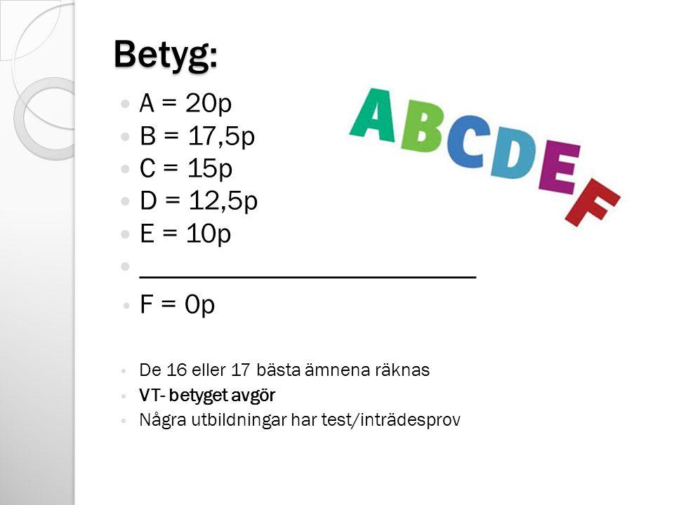 Betyg: A = 20p B = 17,5p C = 15p D = 12,5p E = 10p ________________________ F = 0p De 16 eller 17 bästa ämnena räknas VT- betyget avgör Några utbildningar har test/inträdesprov