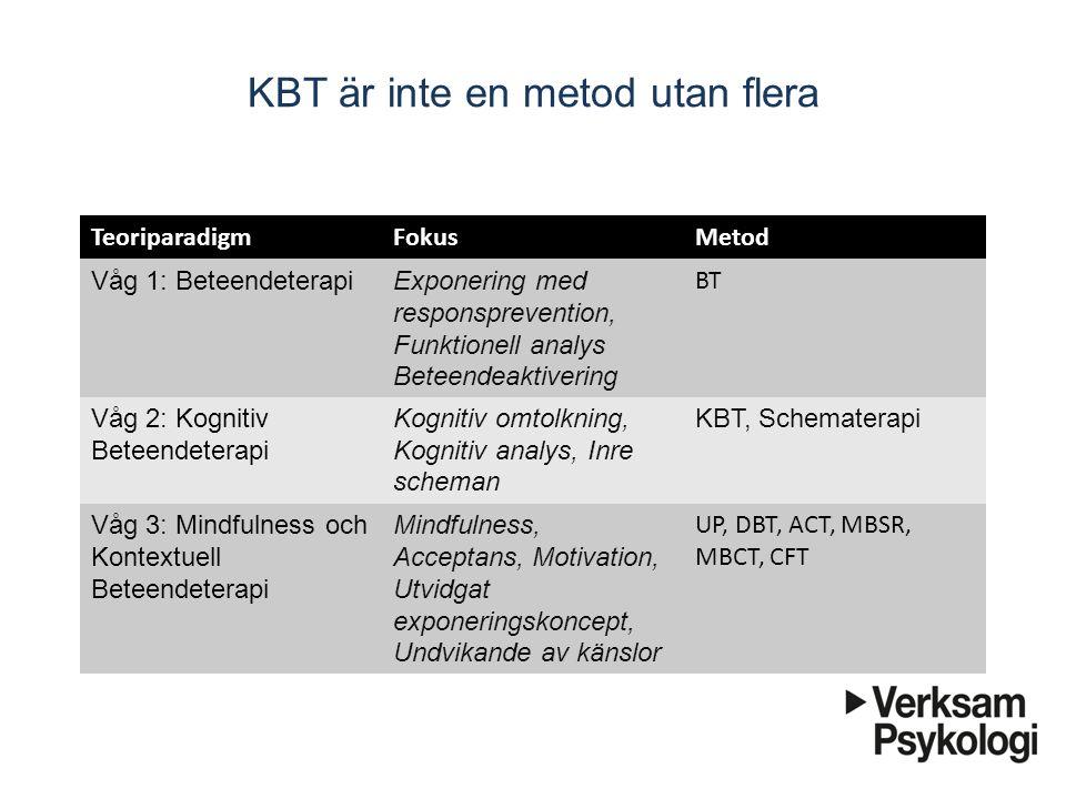 KBT är inte en metod utan flera TeoriparadigmFokusMetod Våg 1: BeteendeterapiExponering med responsprevention, Funktionell analys Beteendeaktivering B