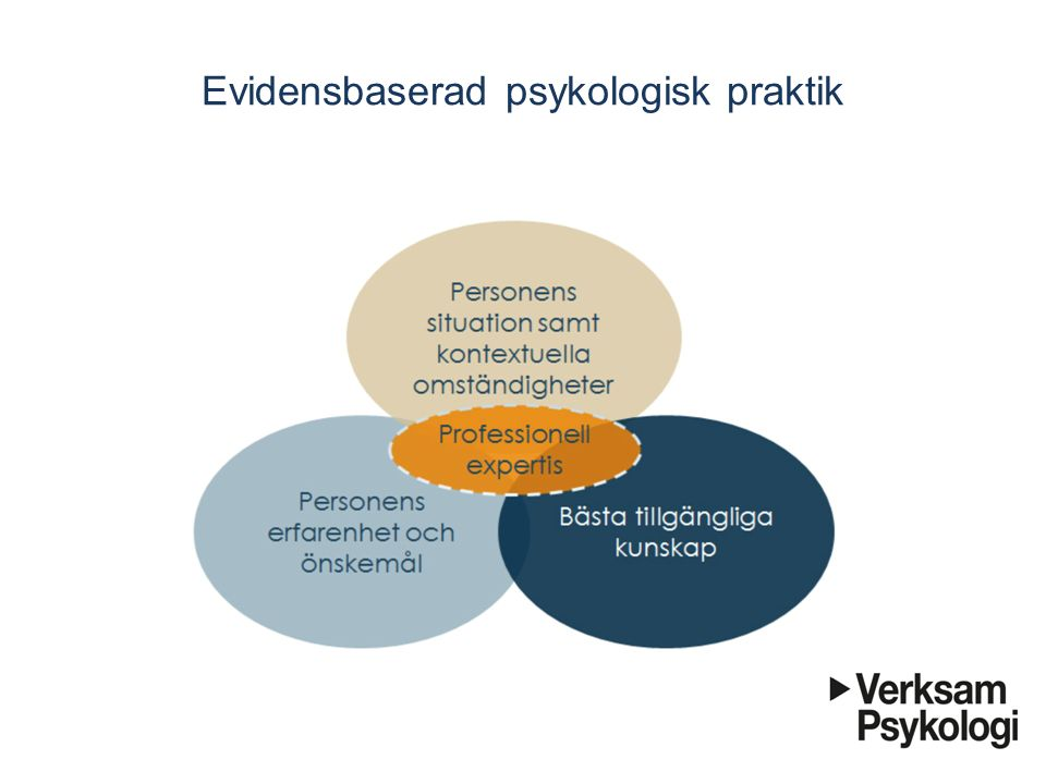 Evidensbaserad psykologisk praktik
