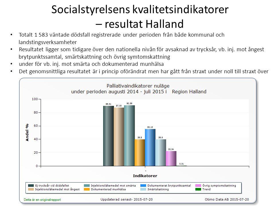 Socialstyrelsens kvalitetsindikatorer – resultat Halland Totalt 1 583 väntade dödsfall registrerade under perioden från både kommunal och landstingsverksamheter Resultatet ligger som tidigare över den nationella nivån för avsaknad av trycksår, vb.