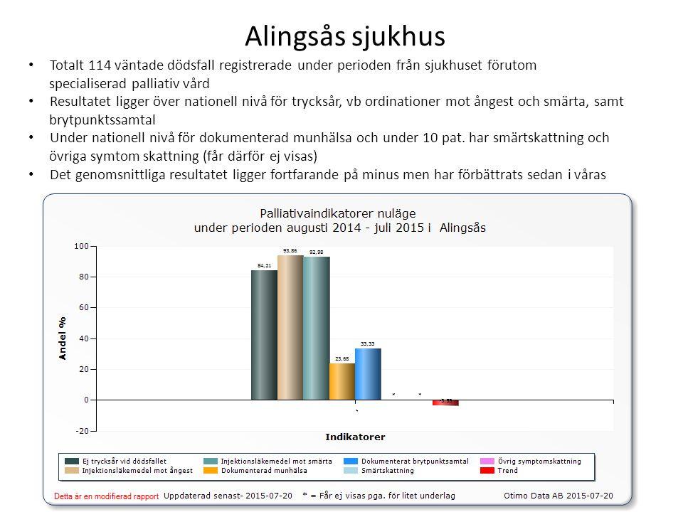 Utvecklingstrenden för Socialstyrelsens kvalitetsindikatorer för VGR–- alla sjukhus Allmän palliativ vård.