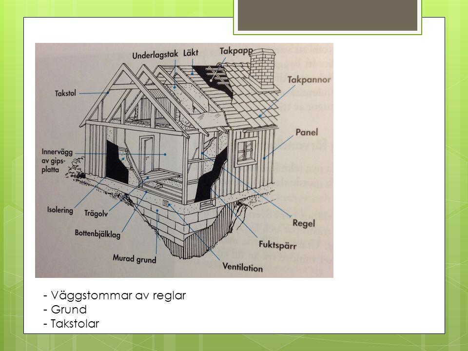 Hus byggs i fabrik  Monteringsfärdiga byggelement: fasad och innervägg med isolering  Film om hur man bygger fabriksbyggda hus, reklamfilm från Smålandsvillan http://www.youtube.co m/watch?v=2gfrlcbRm_ 4