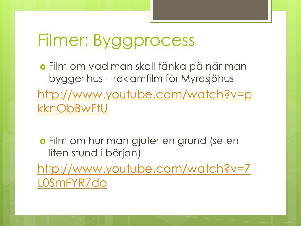 Filmer: Byggprocess  Film om vad man skall tänka på när man bygger hus – reklamfilm för Myresjöhus http://www.youtube.com/watch?v=p kknObBwFtUhttp://