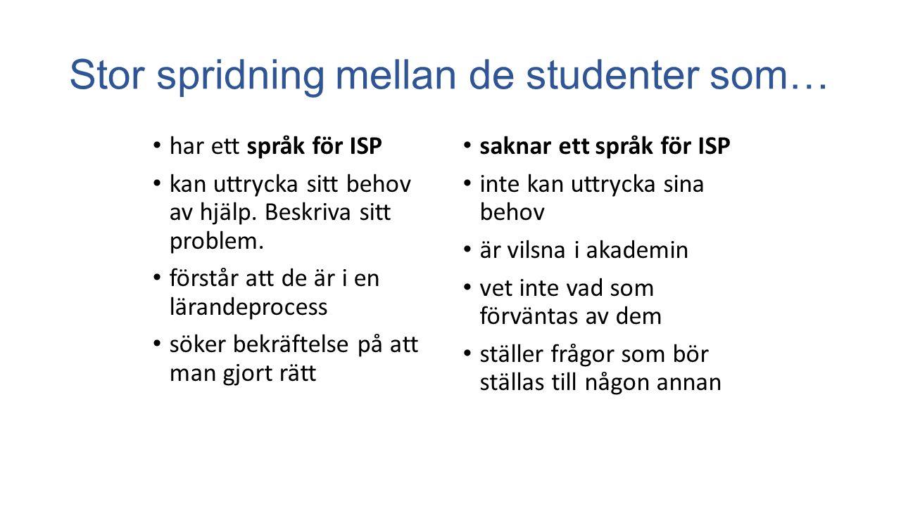 Stor spridning mellan de studenter som… har ett språk för ISP kan uttrycka sitt behov av hjälp. Beskriva sitt problem. förstår att de är i en lärandep