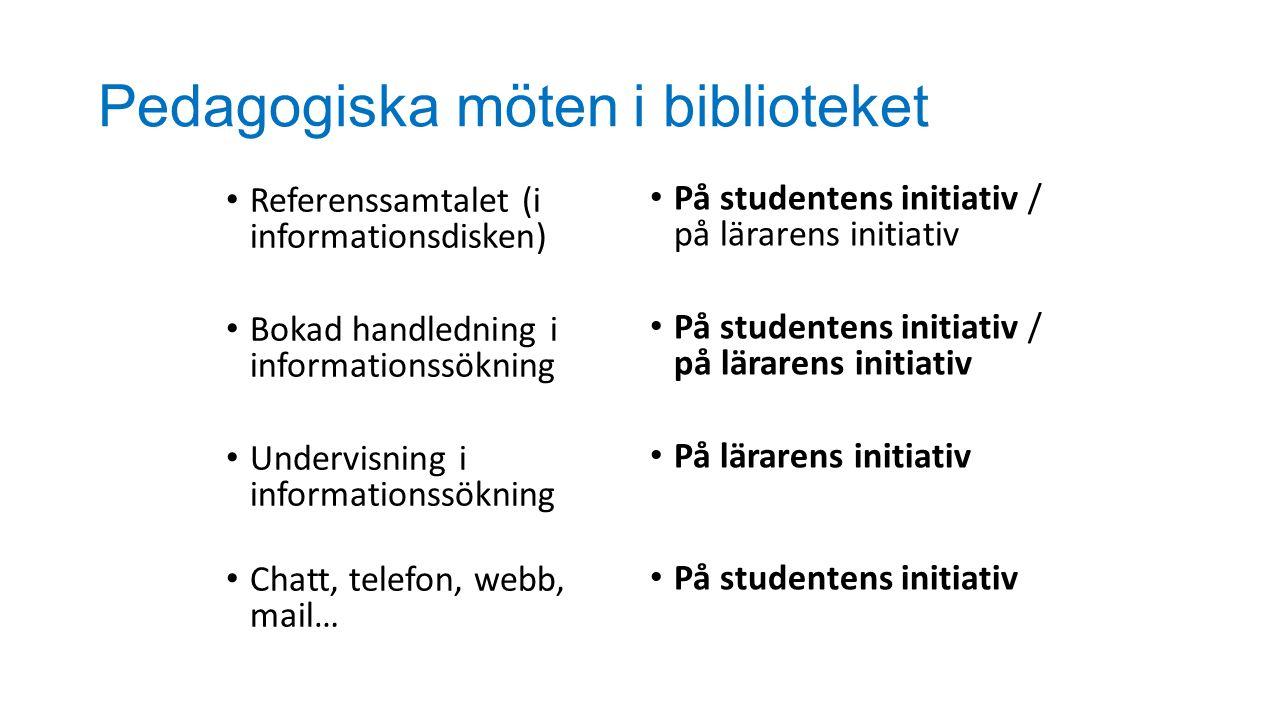 Pedagogiska möten i biblioteket Referenssamtalet (i informationsdisken) Bokad handledning i informationssökning Undervisning i informationssökning Cha