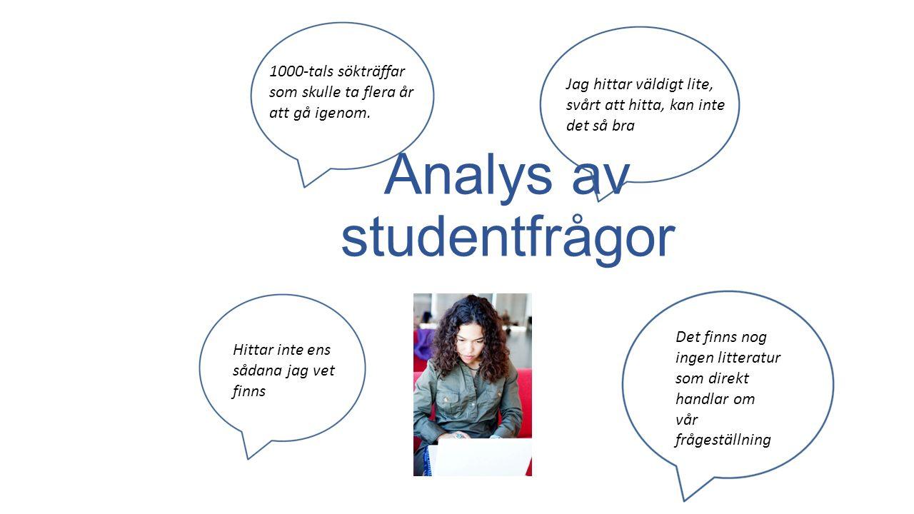 Analys av studentfrågor Jag hittar väldigt lite, svårt att hitta, kan inte det så bra Det finns nog ingen litteratur som direkt handlar om vår frågest
