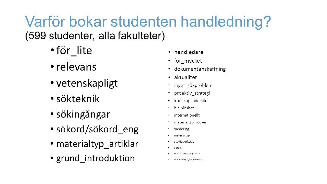 Varför bokar studenten handledning? (599 studenter, alla fakulteter) för_lite relevans vetenskapligt sökteknik sökingångar sökord/sökord_eng materialt