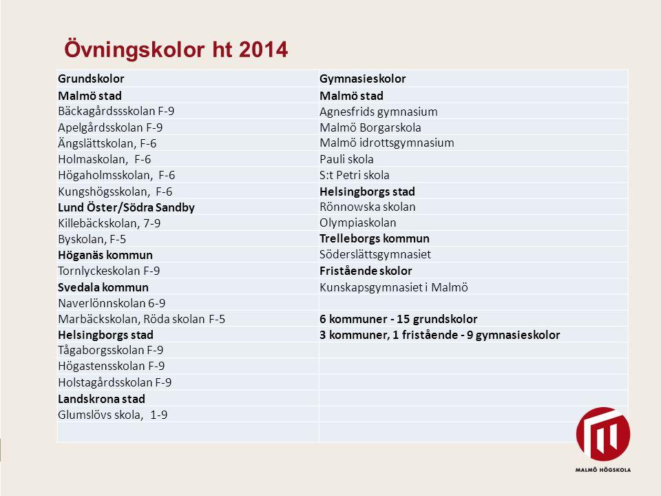 GrundskolorGymnasieskolor Malmö stad Bäckagårdssskolan F-9Agnesfrids gymnasium Apelgårdsskolan F-9Malmö Borgarskola Ängslättskolan, F-6Malmö idrottsgy