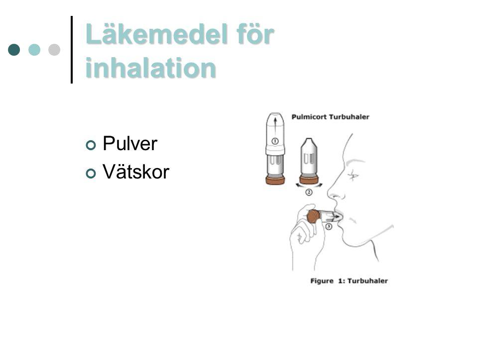 Läkemedel för inhalation Pulver Vätskor