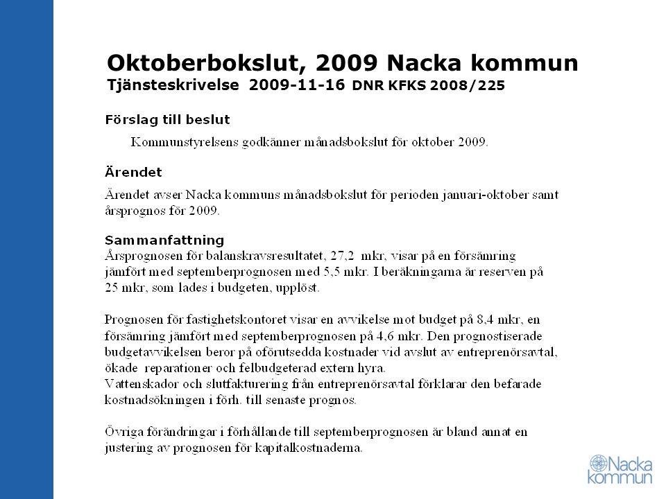 Resultaträkning oktober2009 MkrUtfall 2008-10 Utfall 2009-10 Periodisera d budget 2009-10 Avvikelse mot per.