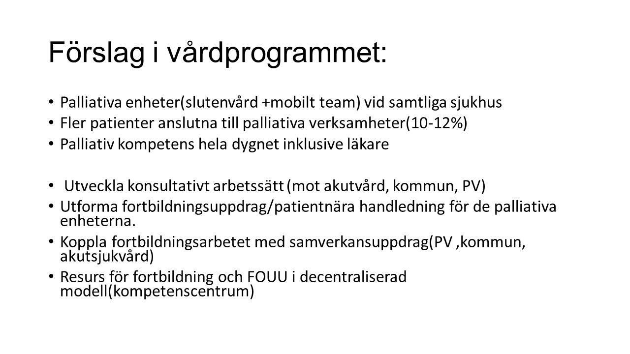 Förslag i vårdprogrammet: Palliativa enheter(slutenvård +mobilt team) vid samtliga sjukhus Fler patienter anslutna till palliativa verksamheter(10-12%