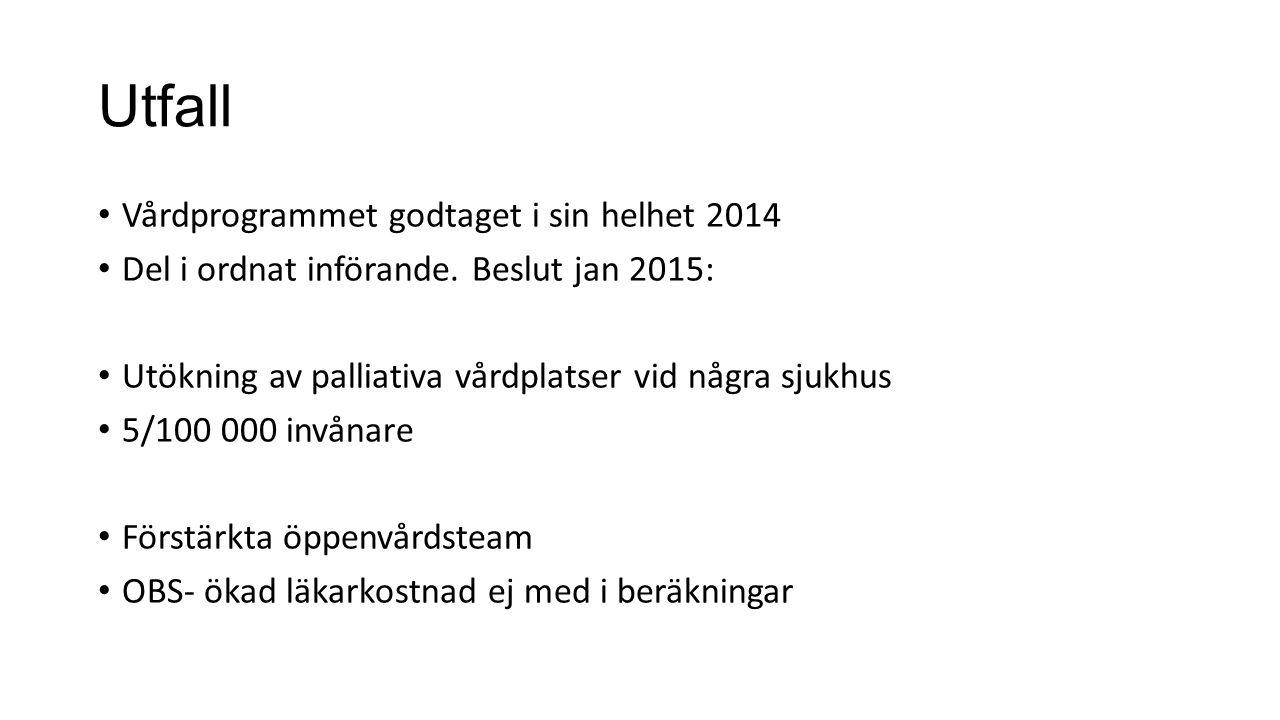 Utfall Vårdprogrammet godtaget i sin helhet 2014 Del i ordnat införande. Beslut jan 2015: Utökning av palliativa vårdplatser vid några sjukhus 5/100 0