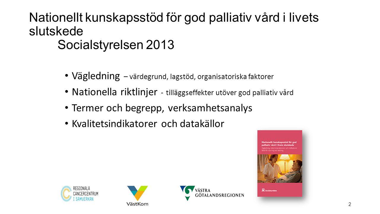 Nationellt kunskapsstöd för god palliativ vård i livets slutskede Socialstyrelsen 2013 Vägledning – värdegrund, lagstöd, organisatoriska faktorer Nati