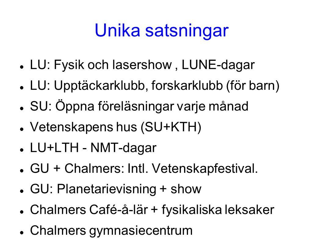 Unika satsningar LU: Fysik och lasershow, LUNE-dagar LU: Upptäckarklubb, forskarklubb (för barn) SU: Öppna föreläsningar varje månad Vetenskapens hus (SU+KTH) LU+LTH - NMT-dagar GU + Chalmers: Intl.
