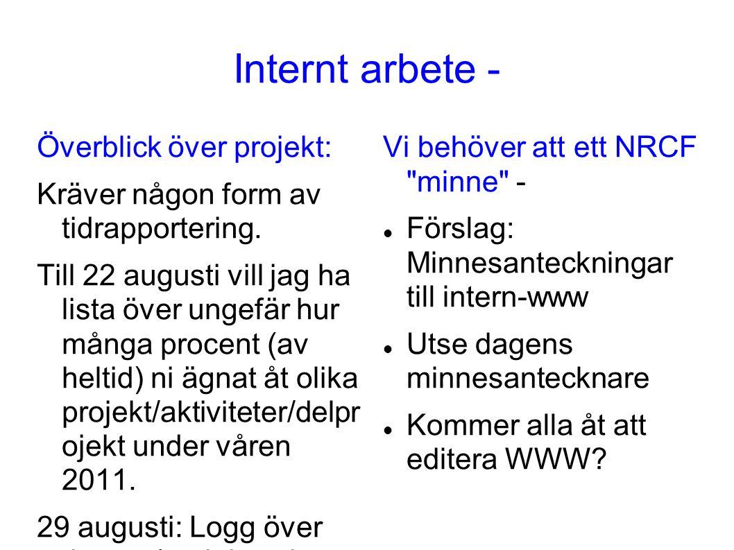 Internt arbete - Överblick över projekt: Kräver någon form av tidrapportering.
