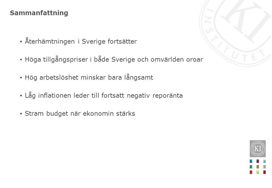 Sammanfattning Återhämtningen i Sverige fortsätter Höga tillgångspriser i både Sverige och omvärlden oroar Hög arbetslöshet minskar bara långsamt Låg inflationen leder till fortsatt negativ reporänta Stram budget när ekonomin stärks
