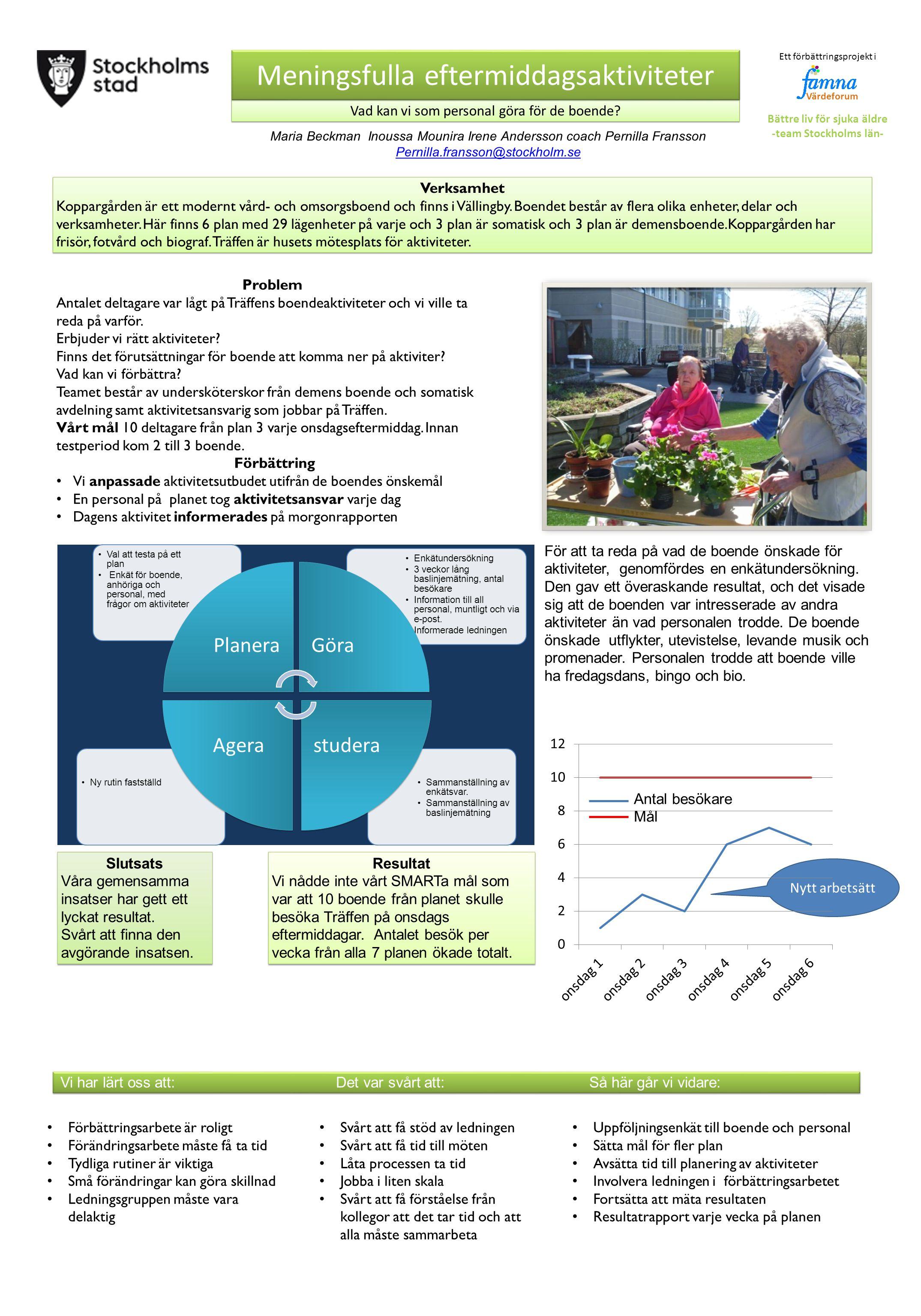 Ett förbättringsprojekt i Värdeforum Bättre liv för sjuka äldre -team Stockholms län- Maria Beckman Inoussa Mounira Irene Andersson coach Pernilla Fra