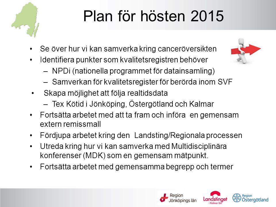 Plan för hösten 2015 Se över hur vi kan samverka kring canceröversikten Identifiera punkter som kvalitetsregistren behöver –NPDi (nationella programmet för datainsamling) –Samverkan för kvalitetsregister för berörda inom SVF Skapa möjlighet att följa realtidsdata –Tex Kötid i Jönköping, Östergötland och Kalmar Fortsätta arbetet med att ta fram och införa en gemensam extern remissmall Fördjupa arbetet kring den Landsting/Regionala processen Utreda kring hur vi kan samverka med Multidisciplinära konferenser (MDK) som en gemensam mätpunkt.