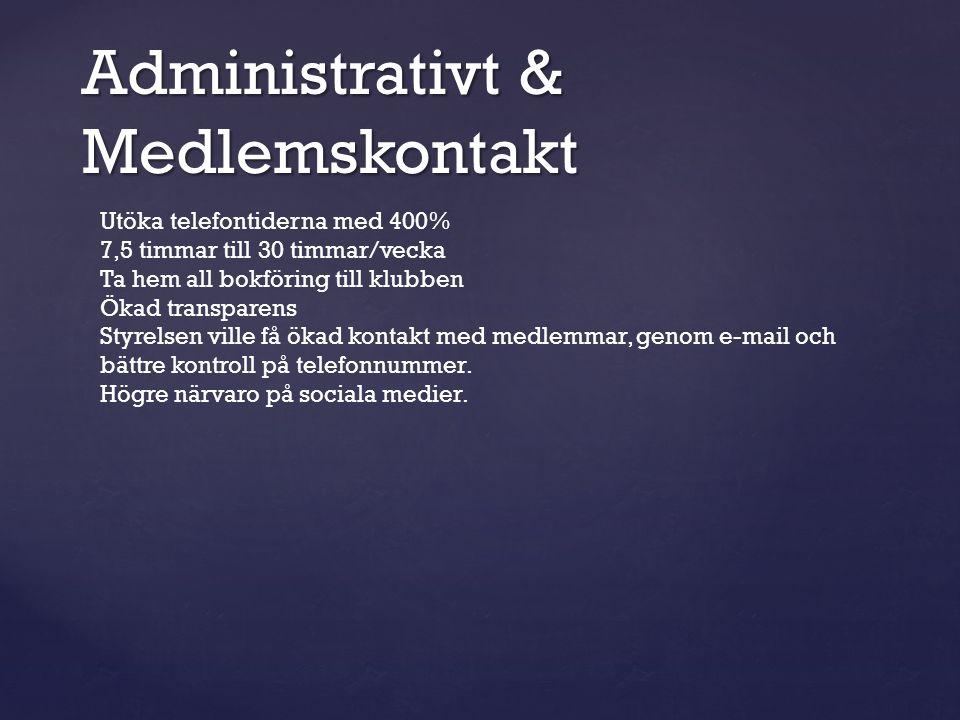 Administrativt & Medlemskontakt Utöka telefontiderna med 400% 7,5 timmar till 30 timmar/vecka Ta hem all bokföring till klubben Ökad transparens Styre