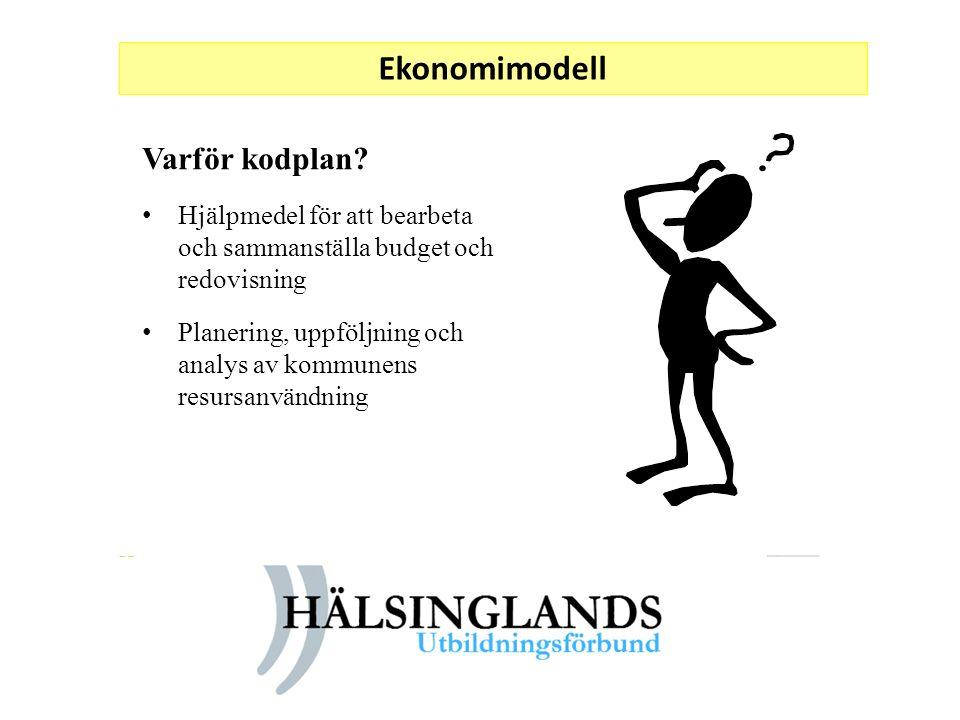 Ekonomimodell Varför kodplan? Hjälpmedel för att bearbeta och sammanställa budget och redovisning Planering, uppföljning och analys av kommunens resur