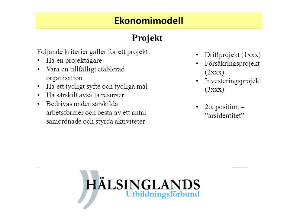Ekonomimodell Följande kriterier gäller för ett projekt: Ha en projektägare Vara en tillfälligt etablerad organisation Ha ett tydligt syfte och tydlig