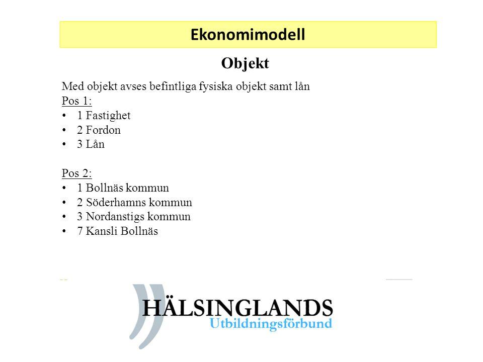 Ekonomimodell Med objekt avses befintliga fysiska objekt samt lån Pos 1: 1 Fastighet 2 Fordon 3 Lån Pos 2: 1 Bollnäs kommun 2 Söderhamns kommun 3 Nord