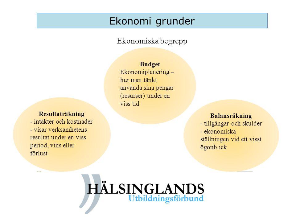 Ekonomiska begrepp Budget Ekonomiplanering – hur man tänkt använda sina pengar (resurser) under en viss tid Resultaträkning - intäkter och kostnader -