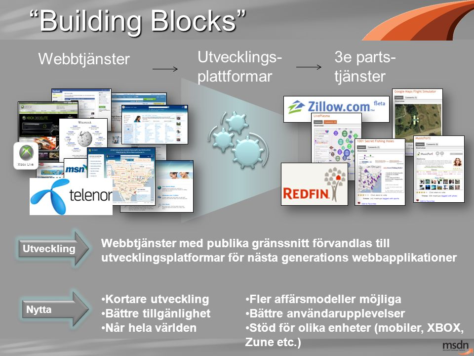 """""""Building Blocks"""" Webbtjänster 3e parts- tjänster Utvecklings- plattformar Xbox Live Kortare utveckling Bättre tillgänlighet Når hela världen Webbtjän"""