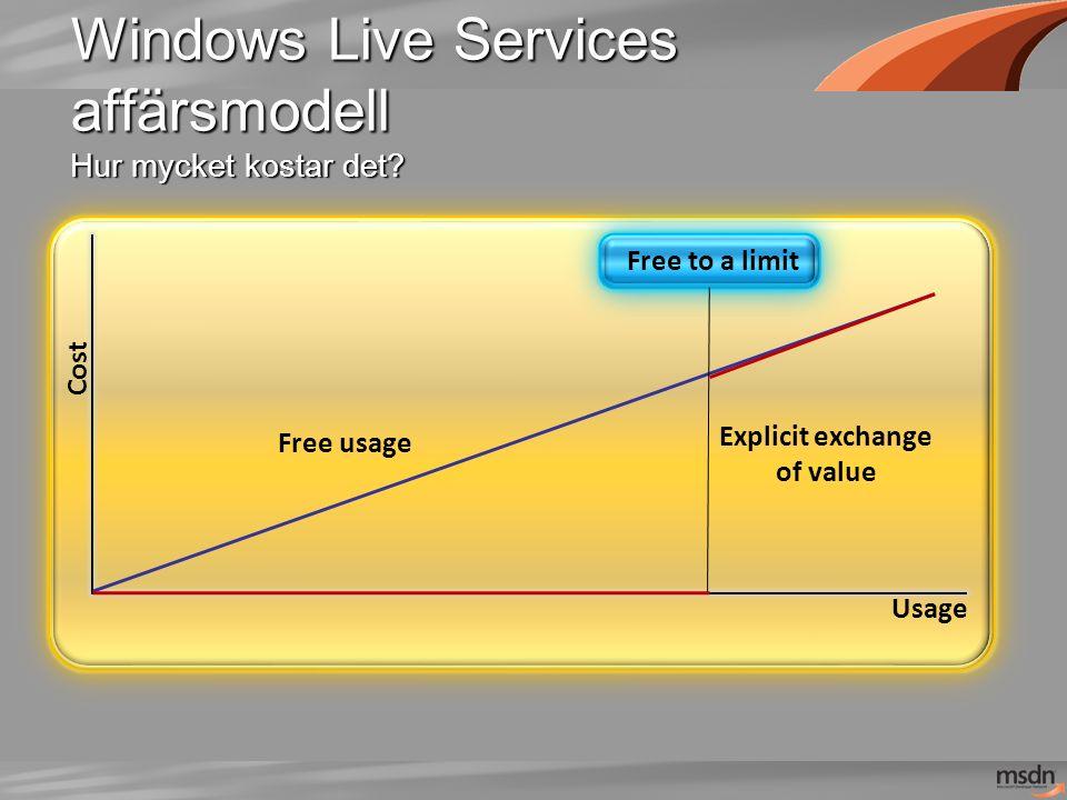 Windows Live Services affärsmodell Hur mycket kostar det? Explicit exchange of value Free to a limit Cost Usage Free usage
