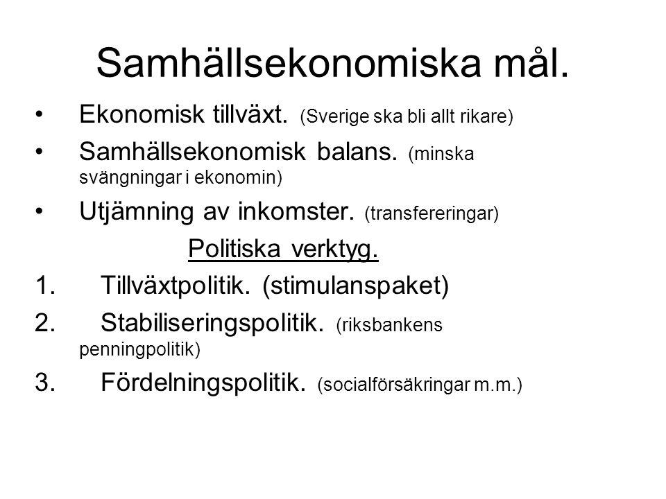 Samhällsekonomiska mål. Ekonomisk tillväxt. (Sverige ska bli allt rikare) Samhällsekonomisk balans. (minska svängningar i ekonomin) Utjämning av inkom