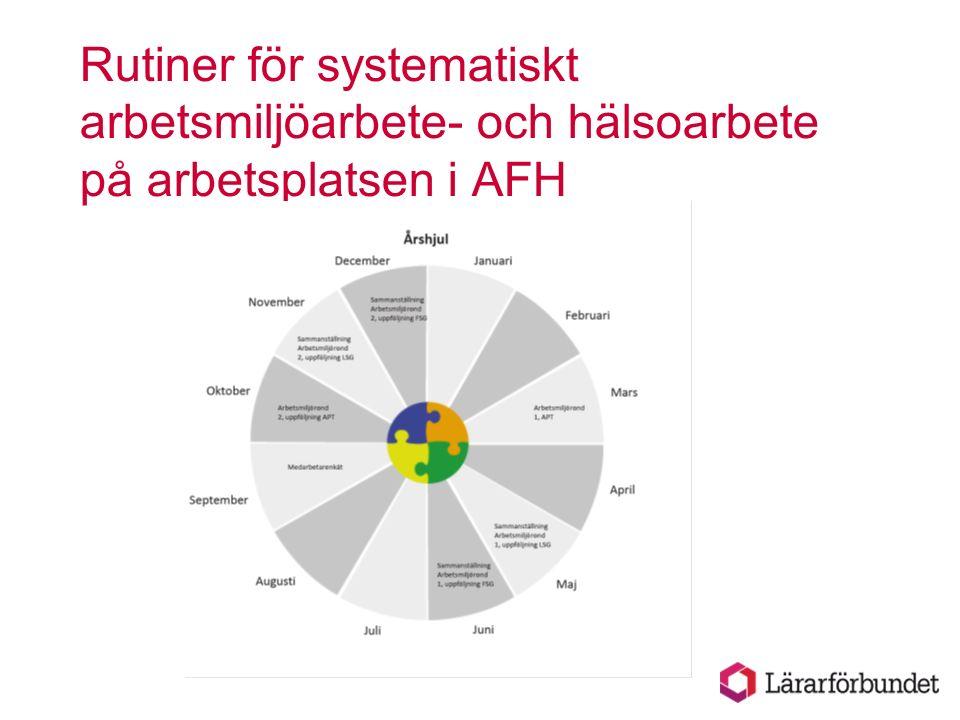 Rutiner för systematiskt arbetsmiljöarbete- och hälsoarbete på arbetsplatsen i AFH