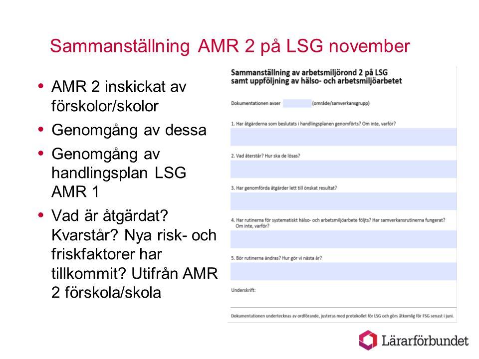 Sammanställning AMR 2 på LSG november  AMR 2 inskickat av förskolor/skolor  Genomgång av dessa  Genomgång av handlingsplan LSG AMR 1  Vad är åtgär