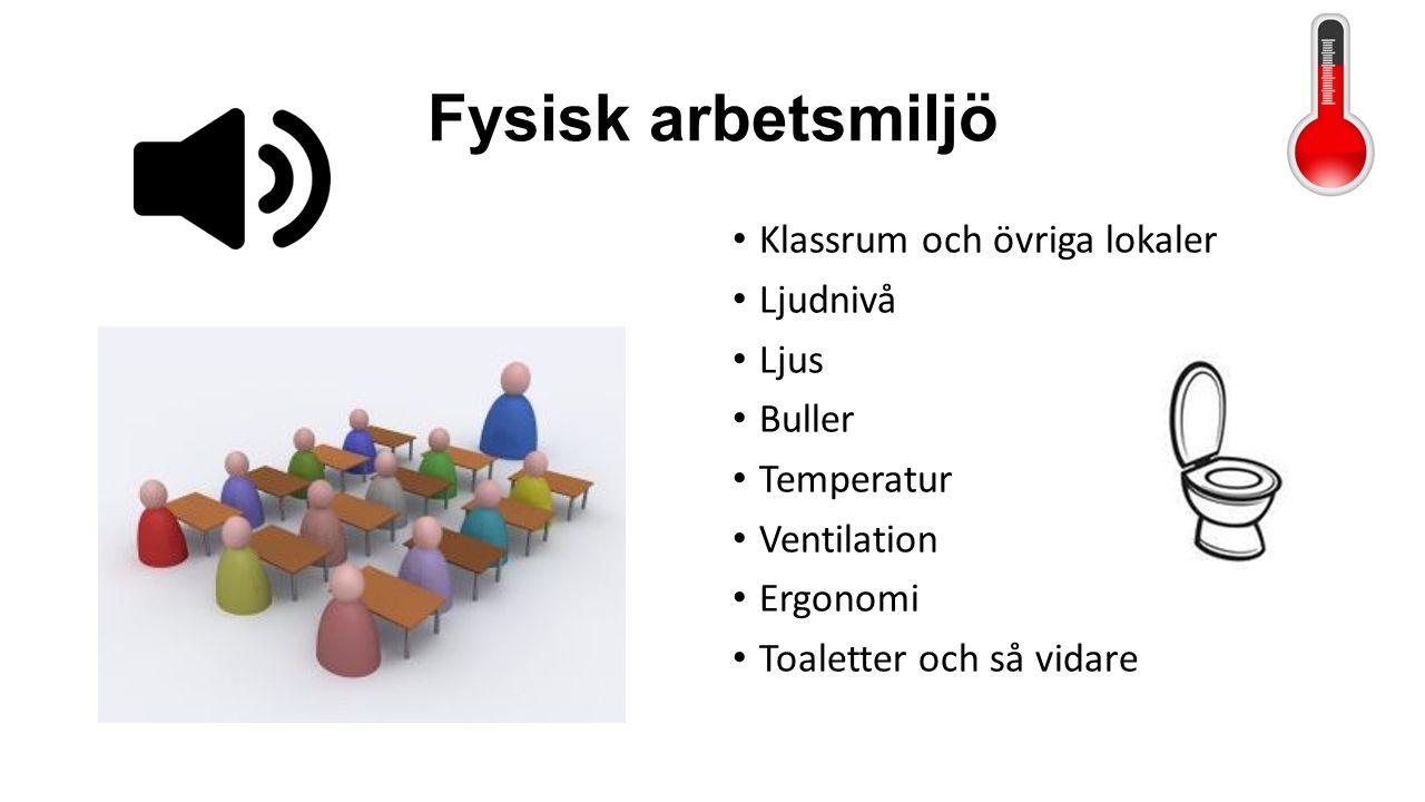 Fysisk arbetsmiljö Klassrum och övriga lokaler Ljudnivå Ljus Buller Temperatur Ventilation Ergonomi Toaletter och så vidare