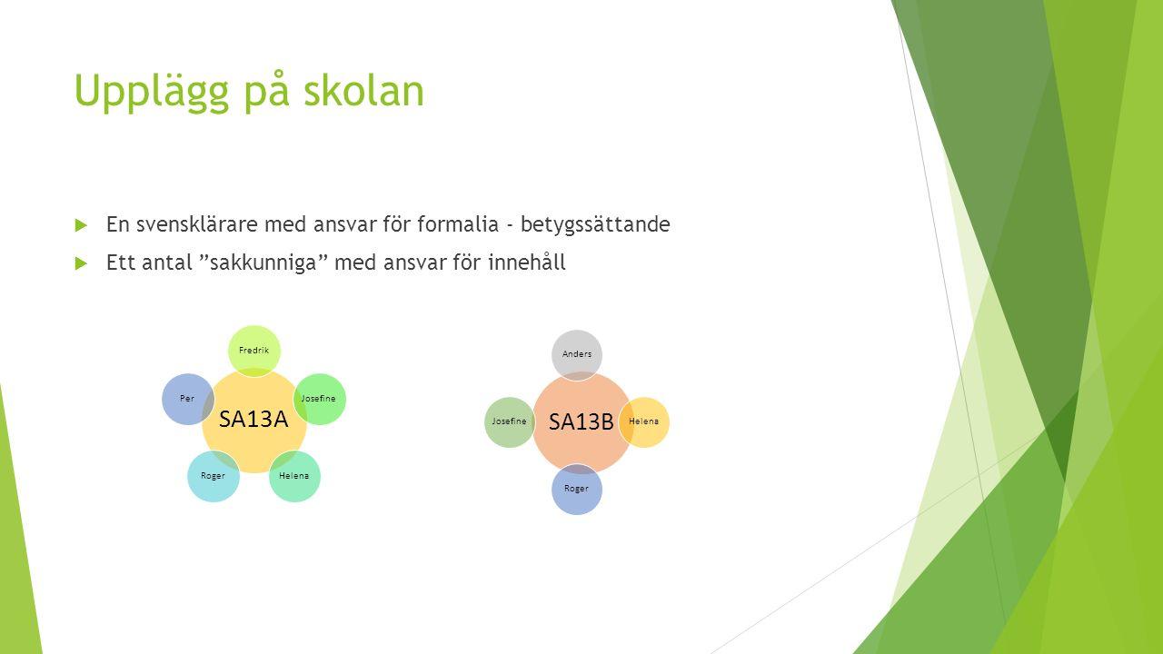 """Upplägg på skolan  En svensklärare med ansvar för formalia - betygssättande  Ett antal """"sakkunniga"""" med ansvar för innehåll SA13A FredrikJosefineHel"""