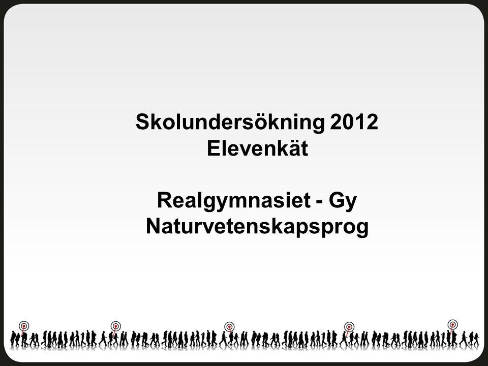 Delaktighet och inflytande Realgymnasiet - Gy Naturvetenskapsprog Antal svar: 12