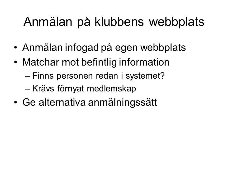 Anmälan på klubbens webbplats Anmälan infogad på egen webbplats Matchar mot befintlig information –Finns personen redan i systemet.