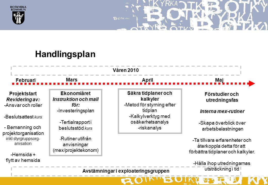 Handlingsplan Ekonomiåret Instruktion och mall för: -Investeringsplan -Tertialrapport i beslutsstöd kurs - Rutiner utifrån anvisningar (mex/projekteko
