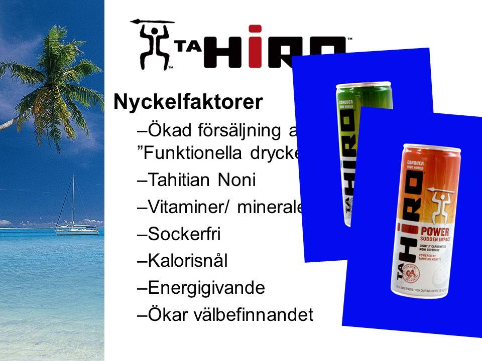 Nyckelfaktorer –Ökad försäljning av Funktionella drycker –Tahitian Noni –Vitaminer/ mineraler –Sockerfri –Kalorisnål –Energigivande –Ökar välbefinnandet