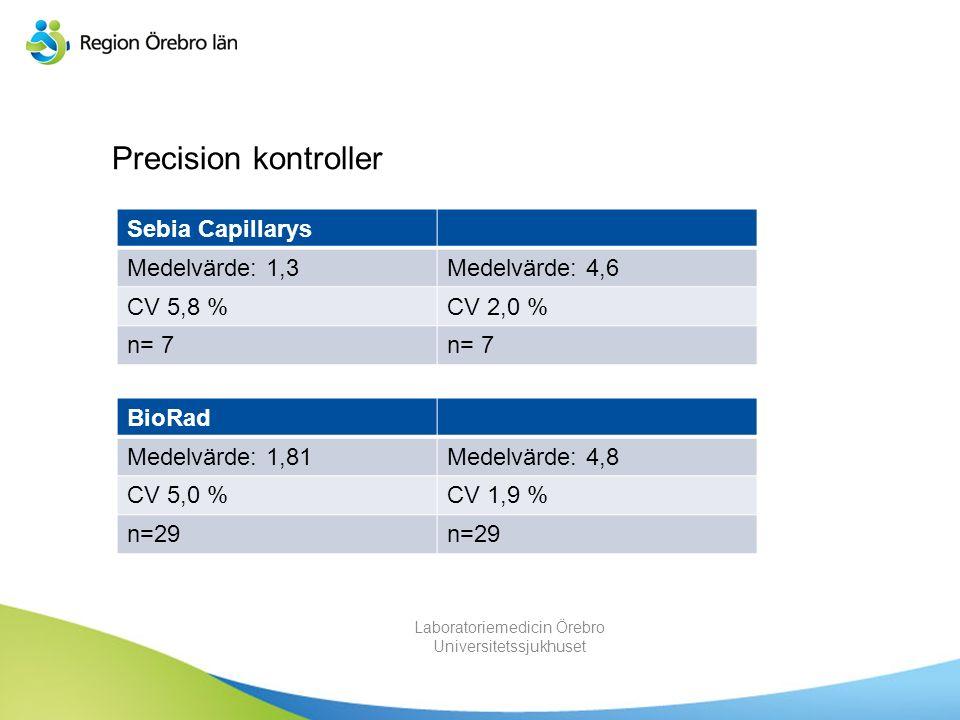 Laboratoriemedicin Örebro Universitetssjukhuset Precision kontroller Sebia Capillarys Medelvärde: 1,3Medelvärde: 4,6 CV 5,8 %CV 2,0 % n= 7 BioRad Mede